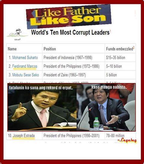 POLITICAL DYNASTIES 2 - http://www.smh.com.au/world/dynasties-tighten-grip-on-philippines-20130521-2jy0u.html POLITICAL DYNASTIES:  http://wp.me/p3QDQJ-g5 http://wp.me/p3QDQJ-r6 http://wp.me/p3QRCo-c6 http://wp.me/p3QRCo-bW http://wp.me/p3QRCo-bW http://wp.me/p3QDQJ-qC http://wp.me/p3QDQJ-p0