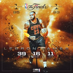 2015 NBA Finals - Cleveland Cavaliers win Game 2 in Overtime to tie the series against the Golden State Warriors