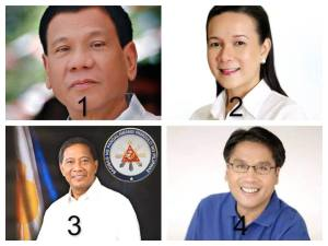 2016 Presidential survey front-runner Senator Grace Poe with Vice President Jejomar Binay in second place.  Davao Mayor Rodrigo Duterte occupies the number three slot while DILG Secretary Mar Roxas is tied for fourth and fifth positions with former President now Manila City Mayor Joseph Estrada.