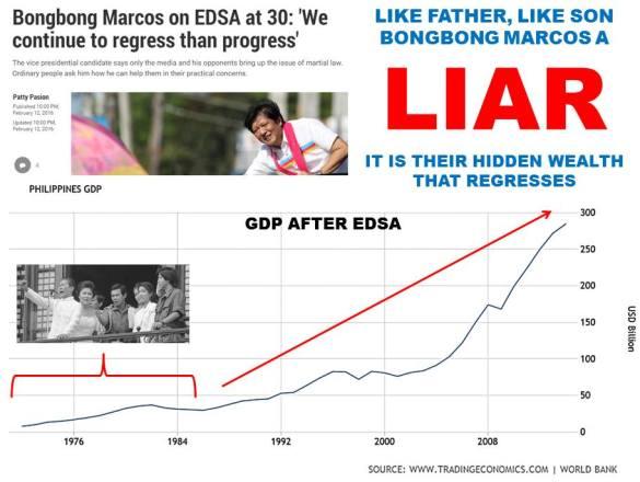 bbm liar rp economy