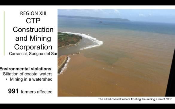 denr-ctp-mining