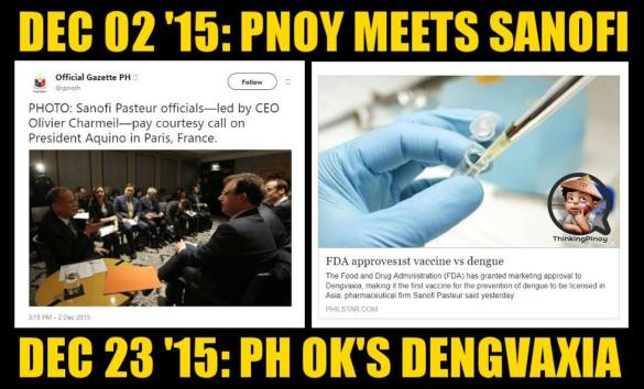 dengue PNoy meeting fda approval